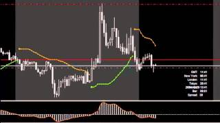 B456 uk forex brokers #1