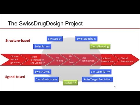 SwissDrugDesign  a free web based environment for docking, virtual screening, target prediction and