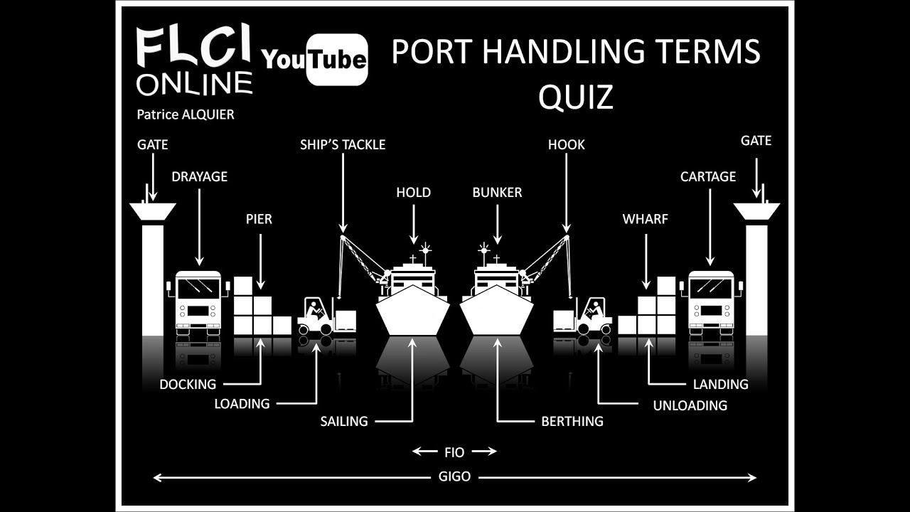 Port Handling Terms Anglais Manutention Portuaire Youtube