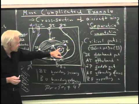 Topological Flow Field Analysis/Visualization and Linear Vector Field Theory