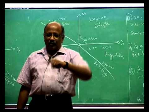 04 Conic sections and the general equation of the second degree by S. Kesavan