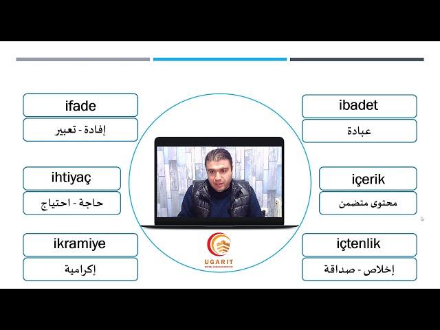 تعلم لفظ و معاني مفردات اللغة التركية   المستوى الثالث  İ K