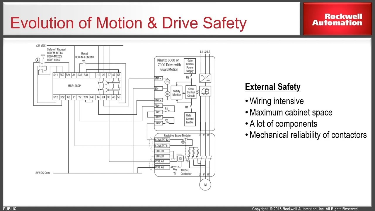Powerflex 525 Wiring Diagram from i.ytimg.com