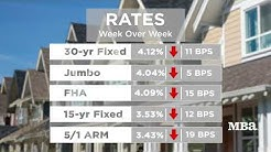 Mortgage Market Update - June 12, 2019
