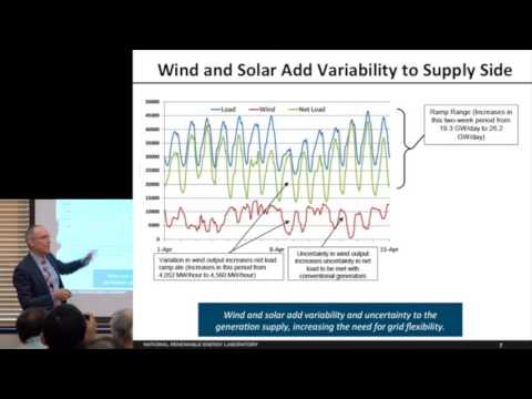 David Mooney | Large Scale Energy Storage