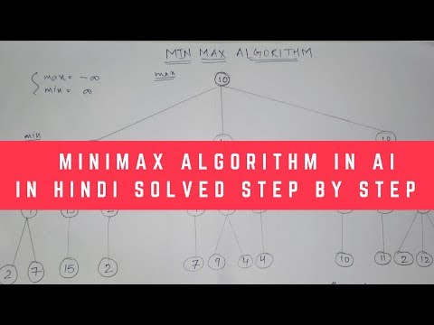 Minimax Algorithm in Artificial Intelligence in Hindi | Solved Example 2018