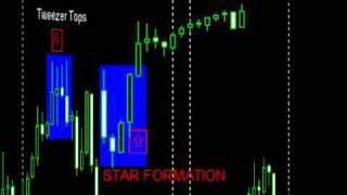 rem strange currencies video