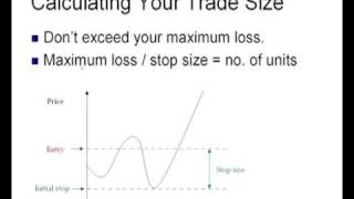 Calculating Your Position Sizing