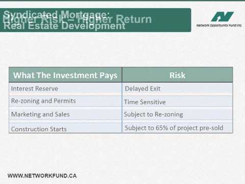 Syndicated Mortgage: Risk and Return