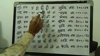 navgraha ke beej mantra astrologer yugveer jain (www.helpastro.com)