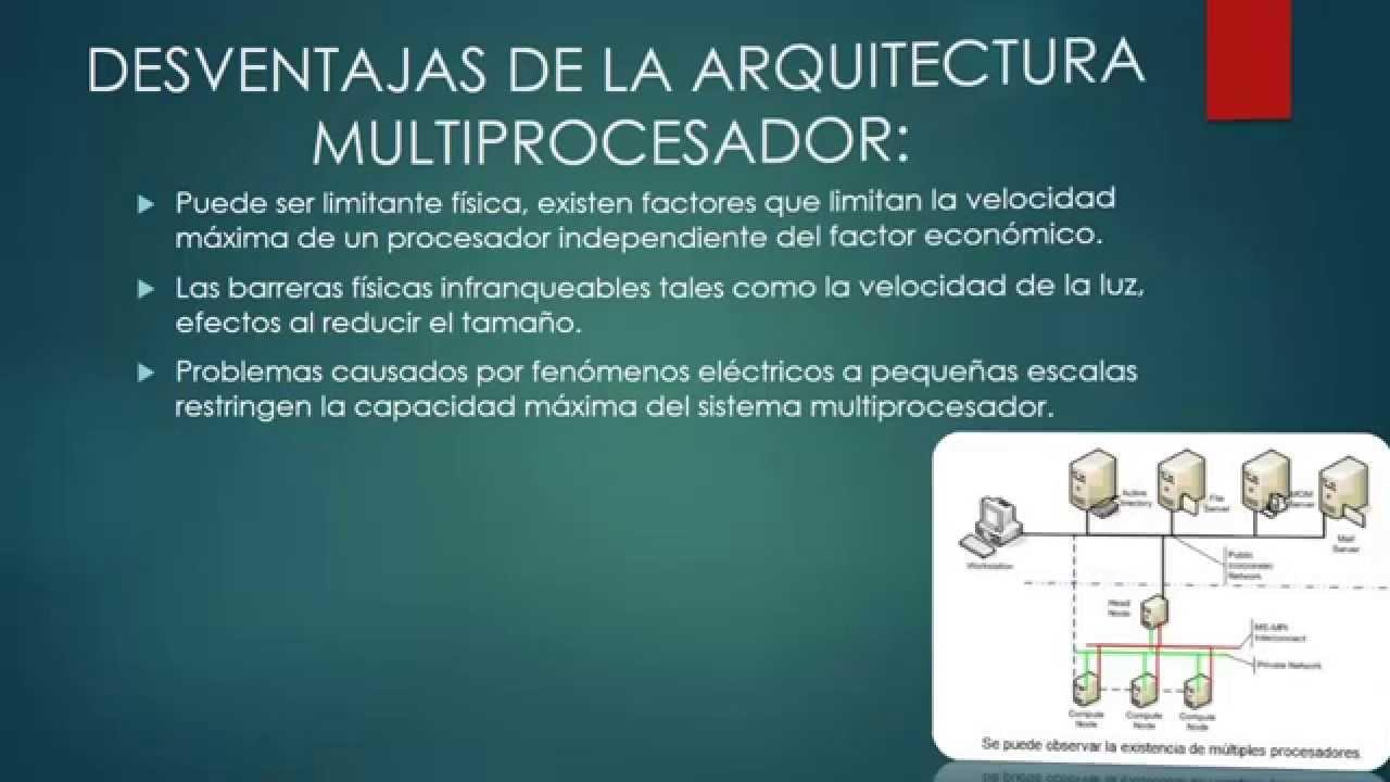 Dise o de software de arquitectura multiprocesador youtube for Software para arquitectura