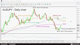 Technical Analysis: 04/12/2017 - AUDJPY eyes 200-day MA but looks mostly bearish in medium-term
