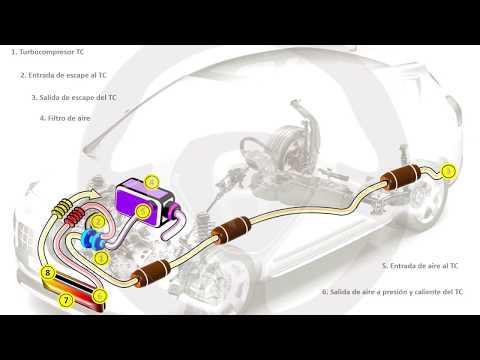 INTRODUCCIÓN A LA TECNOLOGÍA DEL AUTOMÓVIL - Módulo 7 (11/14)