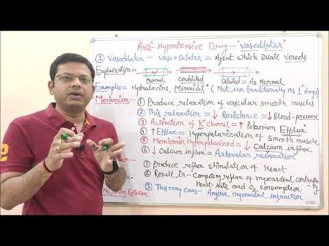 antihypertensive-drugs-(part-08)-mechanism-of-action-of-vasodilatores.-hindi
