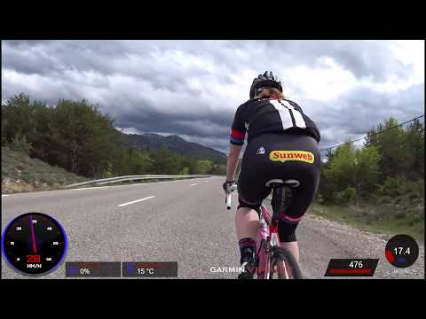 60 Minute Great Canyon du Verdon Road Cycling Workout France Part 4