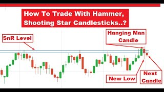 Trading with Hammer and Shooting star candle | Iqoption