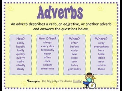 Apprendre L Anglais Les Adverbes Du Temps Avec La Traduction Youtube