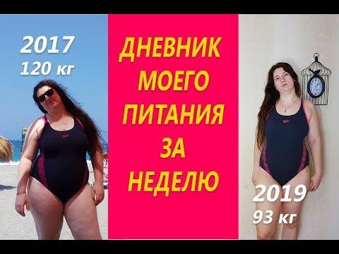 Похудела на 29 кг Дневник питания Видео отчет или  Еда для похудения на неделю Ем и худею