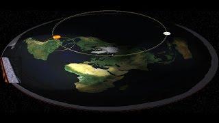 Dünya düzdür kanıtlarıyla