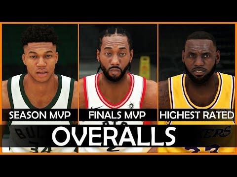 Highest Rated Players Vs NBA MVP Overalls In NBA 2K Games [NBA 2K - NBA 2K19]