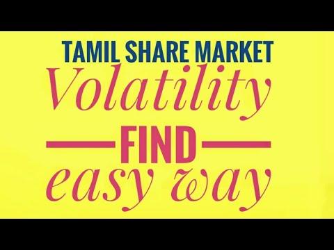 Volatility In Stock Market