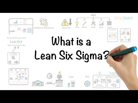 lean-six-sigma-in-8-minutes-|-what-is-lean-six-sigma?-|-lean-six-sigma-explained-|-simplilearn