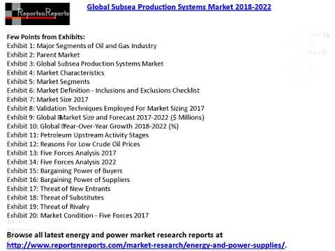Subsea Production Systems Market 2018 Trends and 2022 Forecast Report