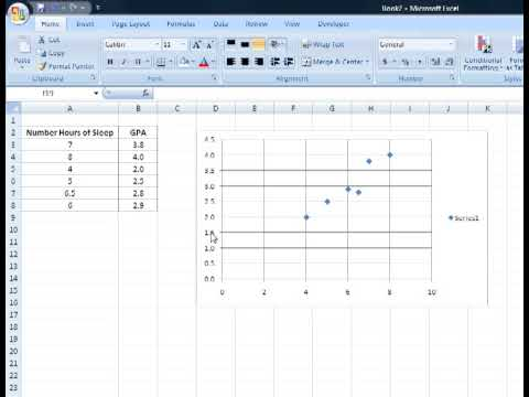 Correlation Coefficient in Excel - YouTube