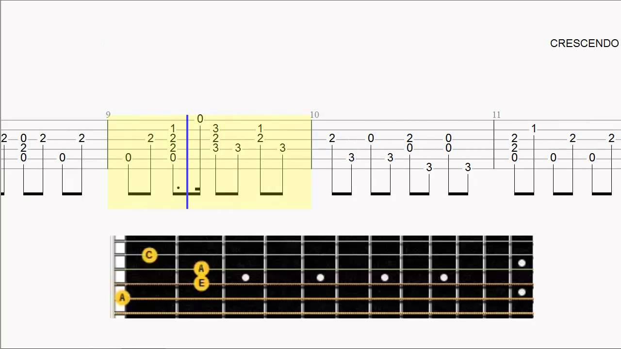 Guitartab arrangement hey brother avicci cover fingerstyle or pick