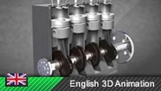 Wie Dieselmotoren Arbeiten! (Animation)