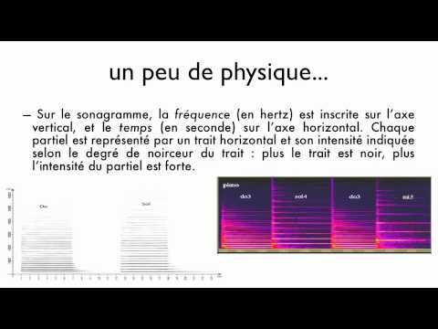 Harmoniques et sonagramme