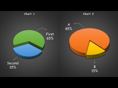 Design a professional pie chart using microsoft PowerPoint | powerpoint animation tutorial