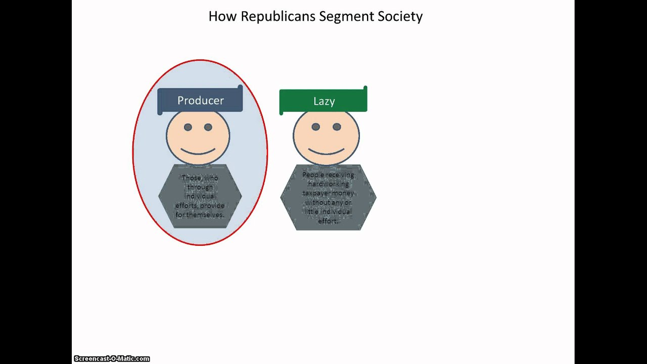 An analysis of the difference between republicans and democrats
