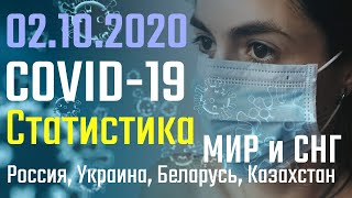 Коронавирус статистика 2 октября Россия Украина Беларусь Казахстан и топ 10 стран COVID
