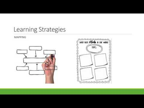 Video 1 Learning Styles and Adult Learning Strategies