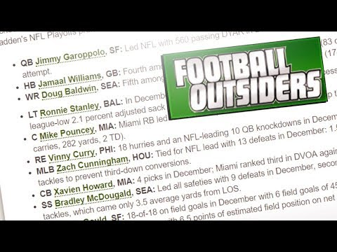 FOOTBALL OUTSIDERS LIST REVEALED!! JIMMY GAROPPOLO AND MIKE POUNCY!| MADDEN 18 ULTIMATE TEAM