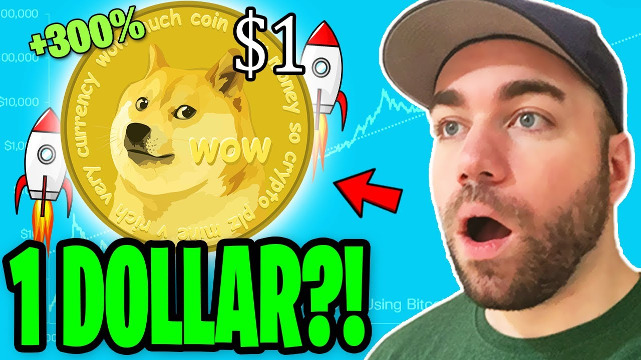 Dogecoin Price Prediction: DOGE strengthens to retest 200-DMA at $0 ...