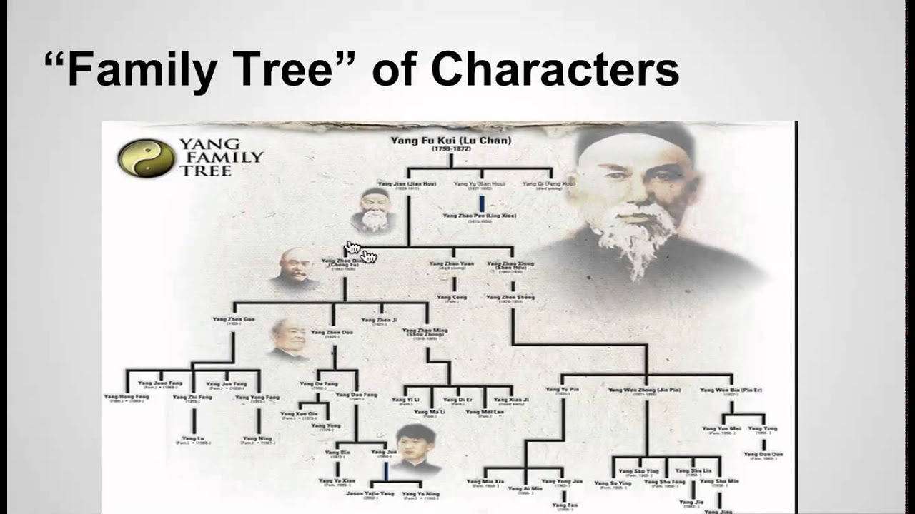 eng 8 book thief timeline and family tree 2014 eng 8 book thief timeline and family tree 2014