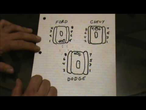 How To Ignition Timing And Firing Order
