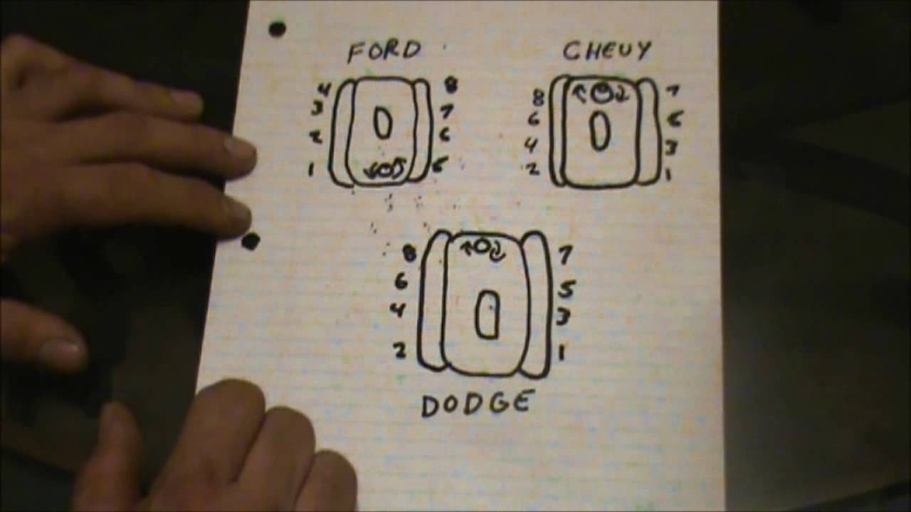 how to ignition timing and firing order youtube ford 302 parts diagram ford 302 plug wire diagram #49
