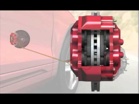 How Car Brakes Work Acdelco