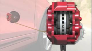 How car brakes work | ACDelco