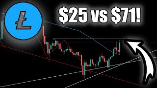 GAME-CHANGING  LITECOIN TARGETS | LTC PRICE READY FOR SUBSTANTIAL MOVE!