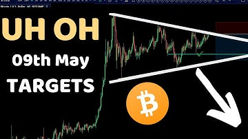 Bitcoin DUMP Targets | BTC Price Prediction Today |  NEWS & Market Analysis | May 2020 🏮