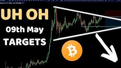 Bitcoin Trade Targets | BTC Price Prediction Today |  NEWS & Market Analysis | May 2020 🏮
