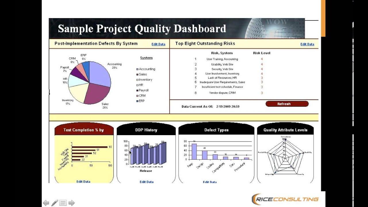 Diagram Software Test Automation