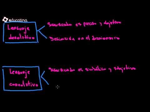 monosemia y polisemia yahoo dating