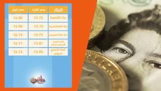 سعر الدولار الآن.. 15.95 جنيه بـCIB..  و15.8 للشراء بالبنك الأهلى