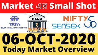 Market  Small Shot | Today Market Overview | Reliance Latest News| Stock Market for Beginners