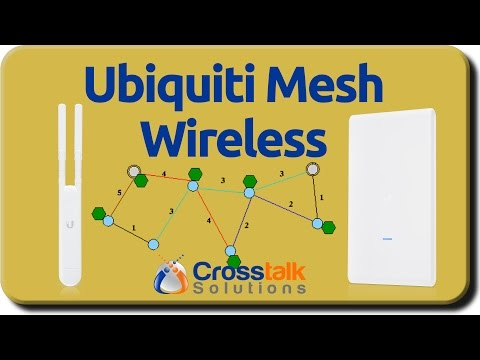 Ubiquiti Mesh Wireless
